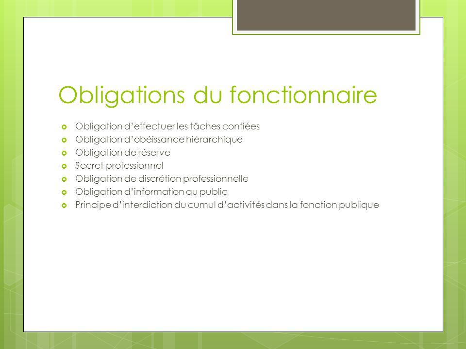 Obligations du fonctionnaire