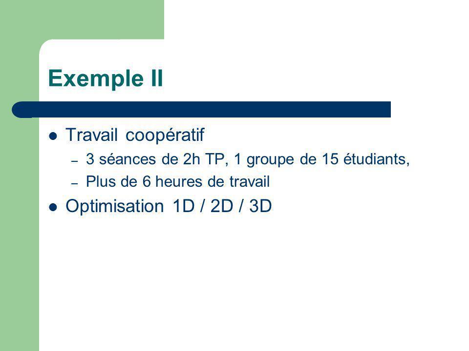 Exemple II Travail coopératif Optimisation 1D / 2D / 3D