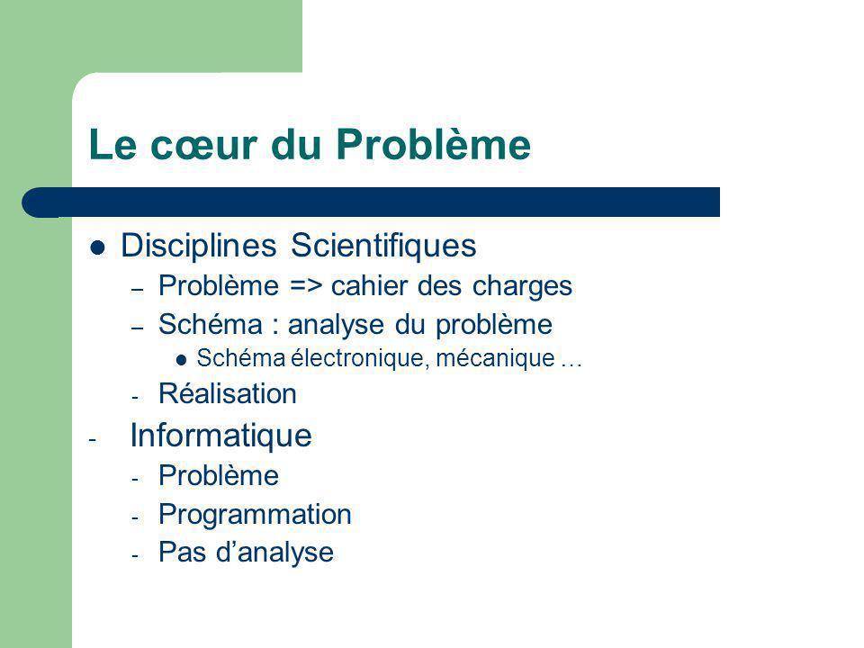 Le cœur du Problème Disciplines Scientifiques Informatique