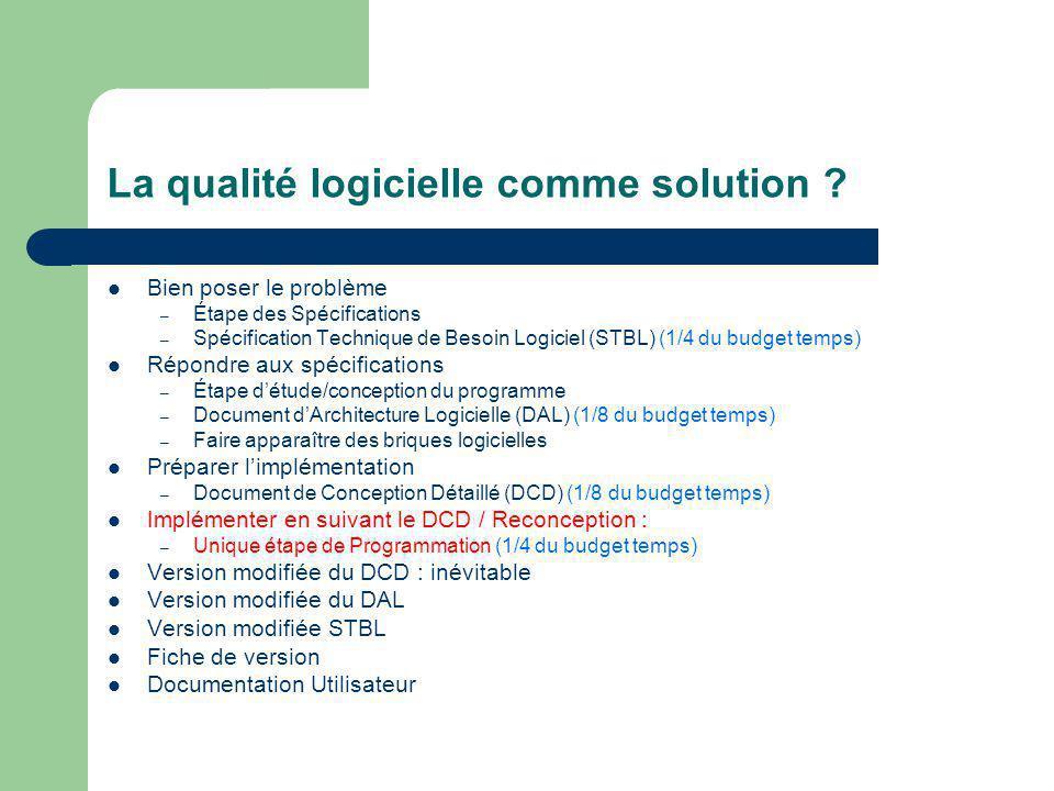 La qualité logicielle comme solution