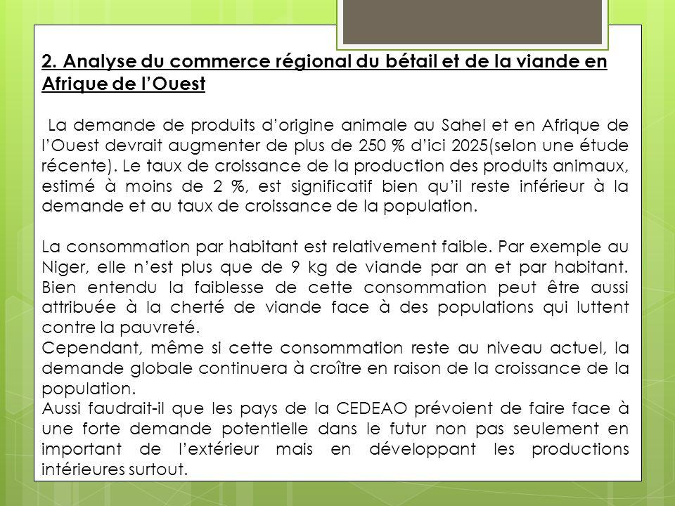 2. Analyse du commerce régional du bétail et de la viande en Afrique de l'Ouest