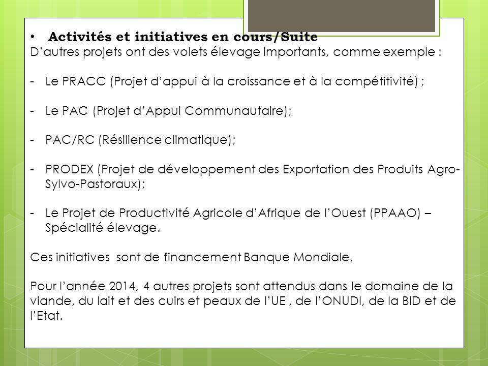 Activités et initiatives en cours/Suite