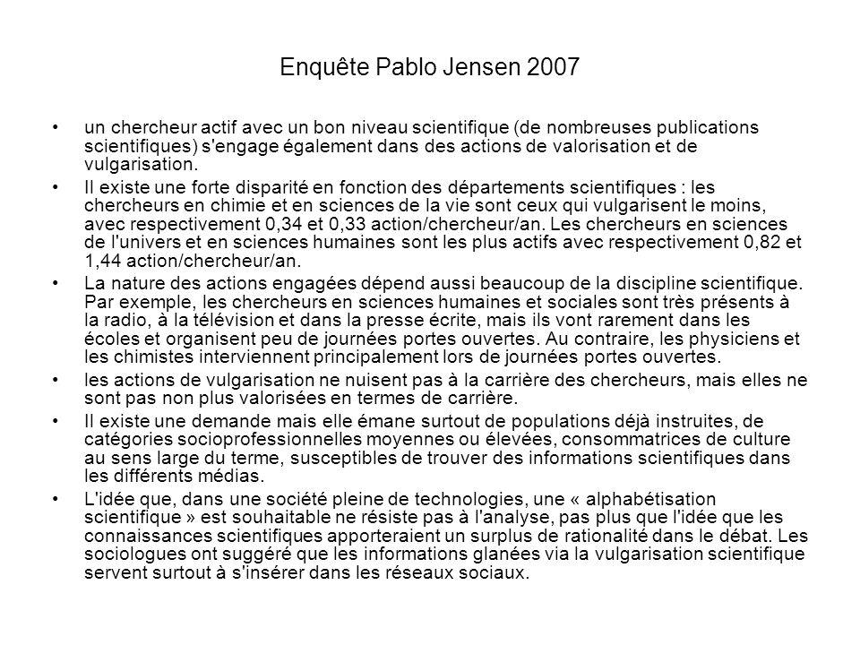 Enquête Pablo Jensen 2007