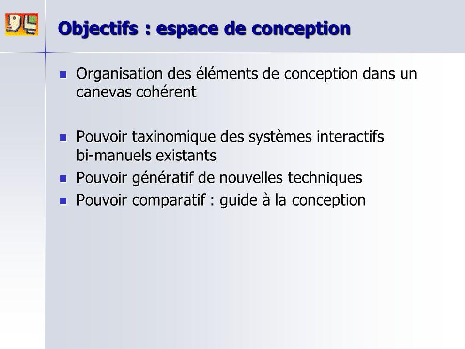 Objectifs : espace de conception