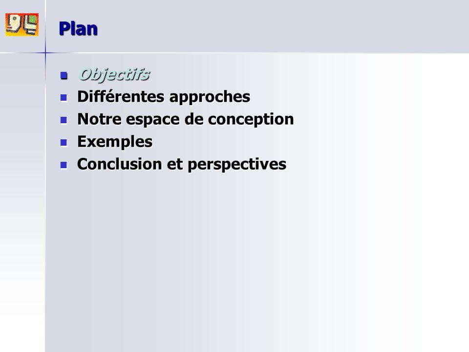 Plan Objectifs Différentes approches Notre espace de conception
