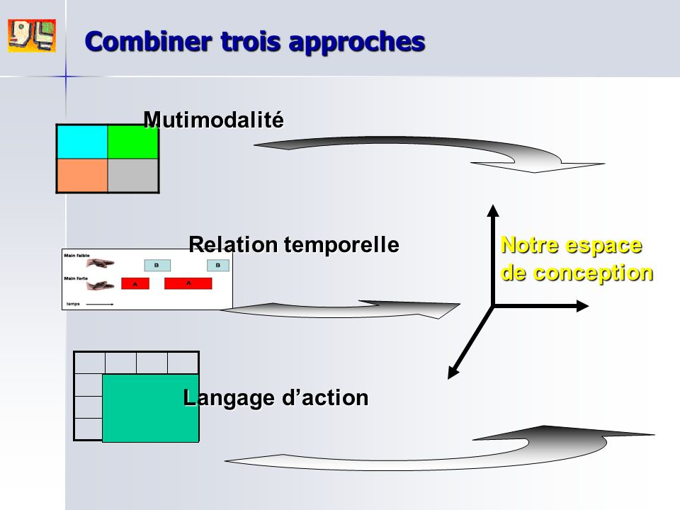 Combiner trois approches