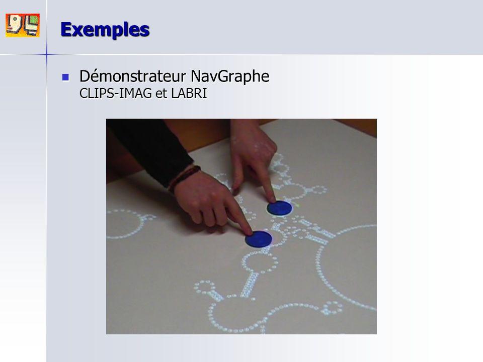 Exemples Démonstrateur NavGraphe CLIPS-IMAG et LABRI