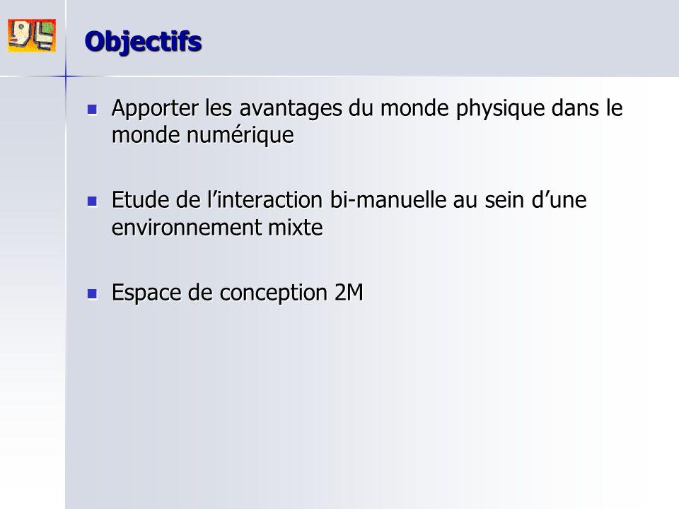 Objectifs Apporter les avantages du monde physique dans le monde numérique. Etude de l'interaction bi-manuelle au sein d'une environnement mixte.