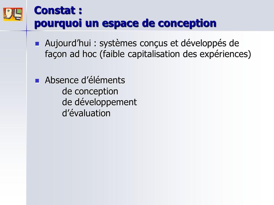 Constat : pourquoi un espace de conception