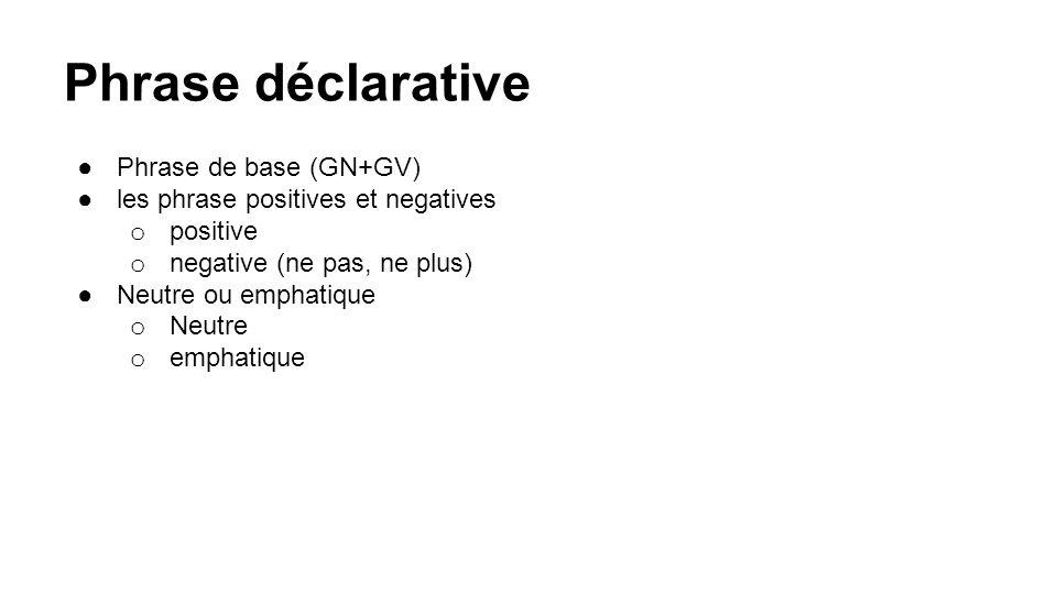Phrase déclarative Phrase de base (GN+GV)