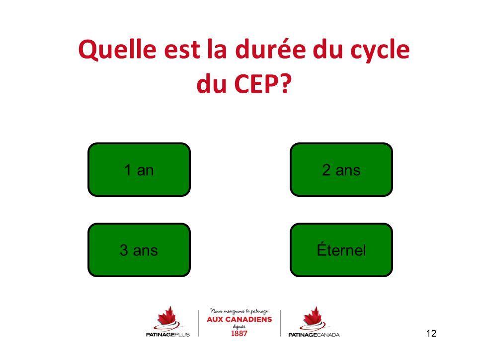 Quelle est la durée du cycle du CEP