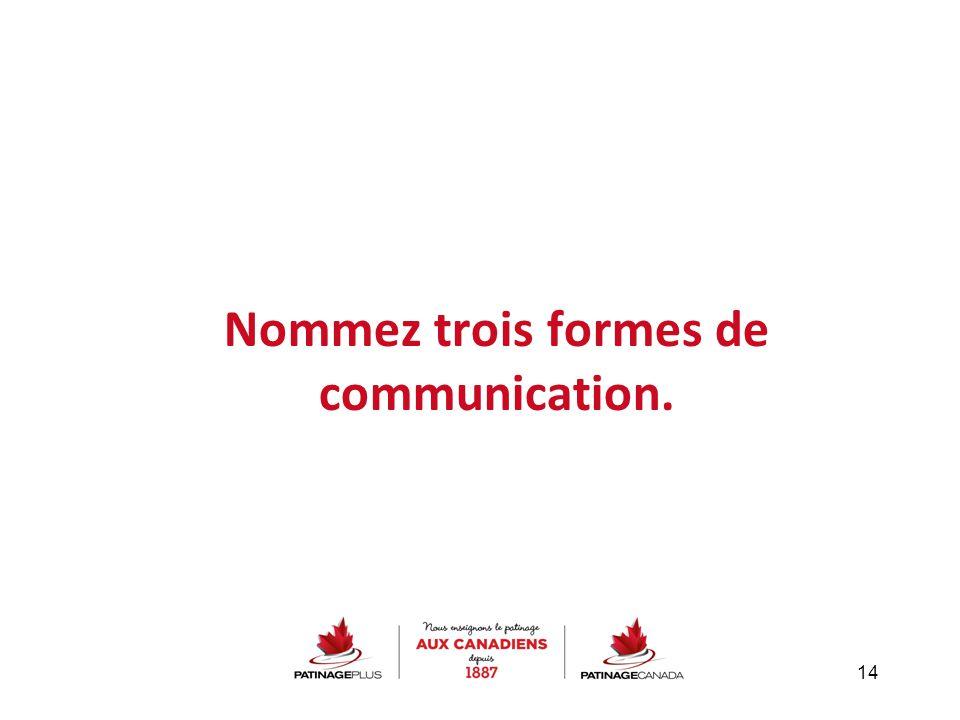 Nommez trois formes de communication.