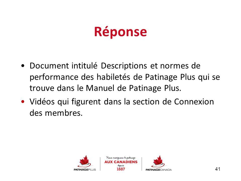 Réponse Document intitulé Descriptions et normes de performance des habiletés de Patinage Plus qui se trouve dans le Manuel de Patinage Plus.