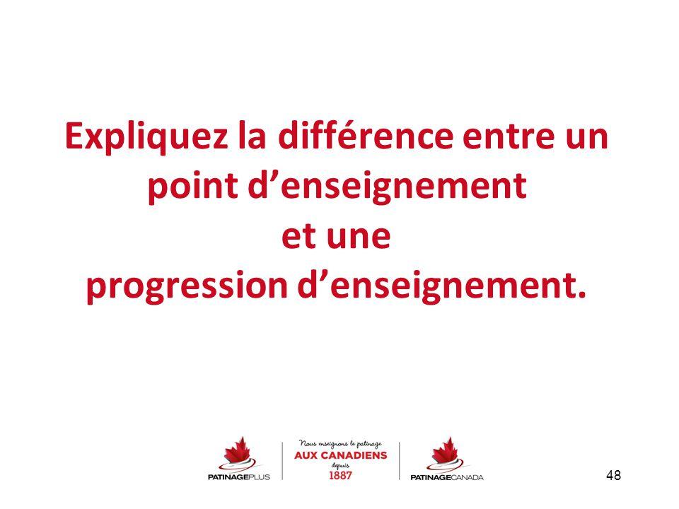 Expliquez la différence entre un point d'enseignement et une progression d'enseignement.
