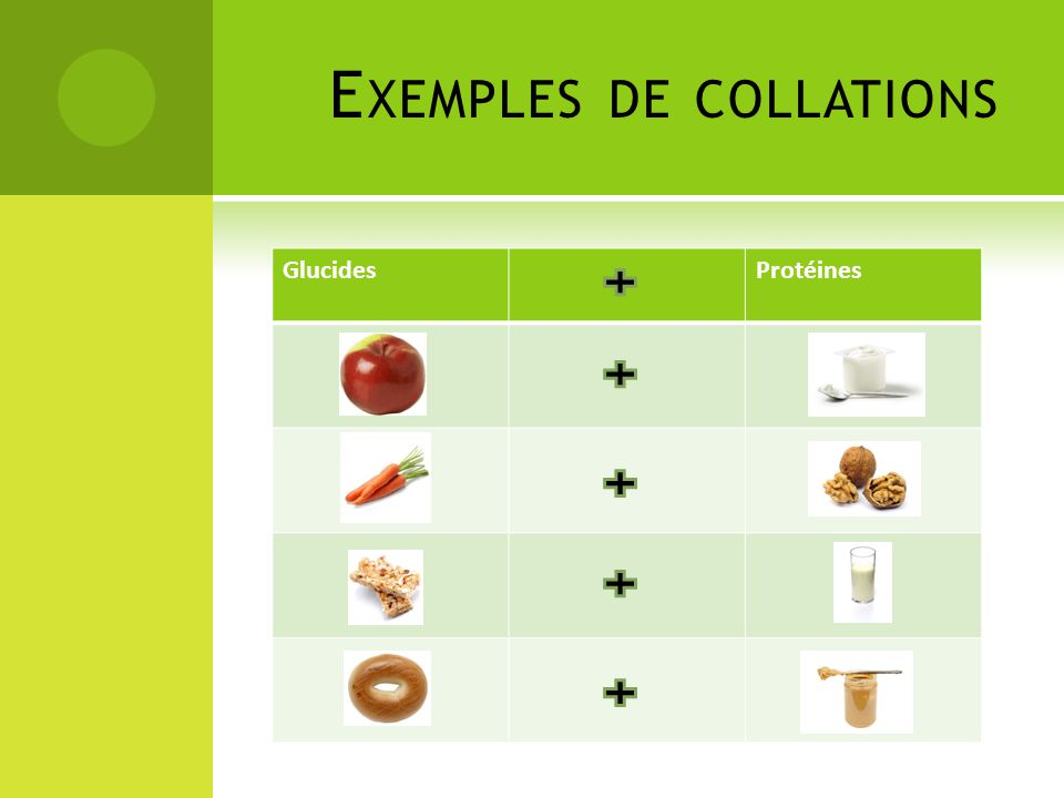 Exemples de collations