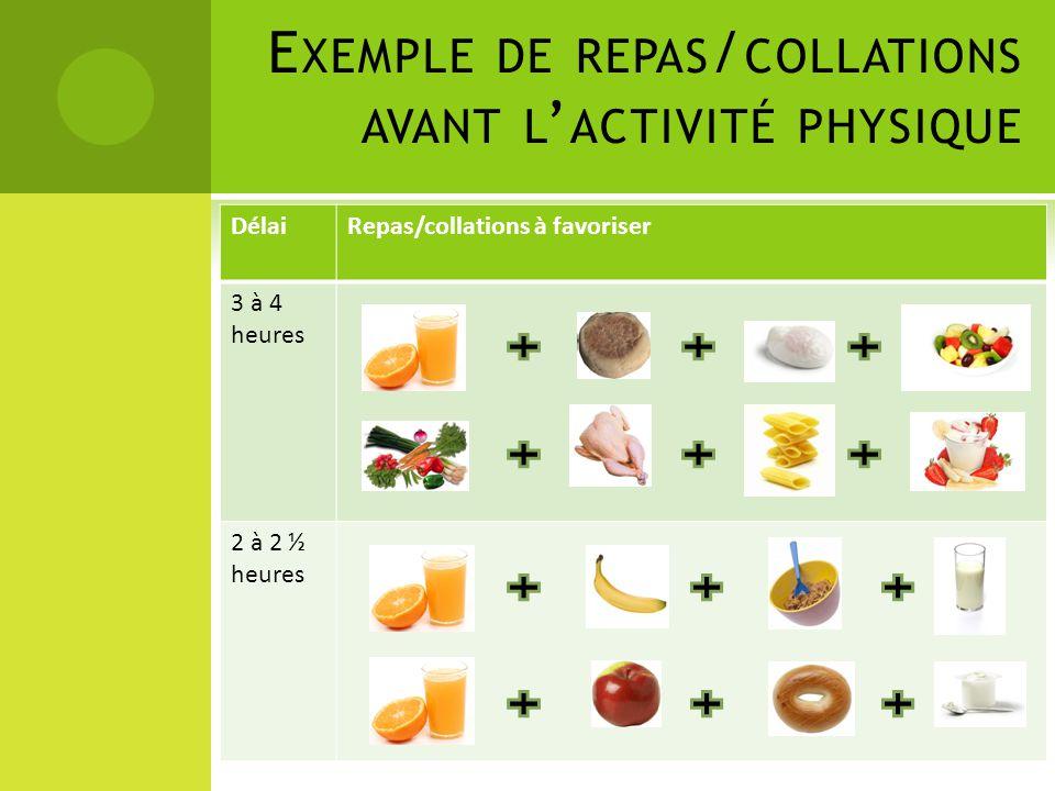 Exemple de repas/collations avant l'activité physique
