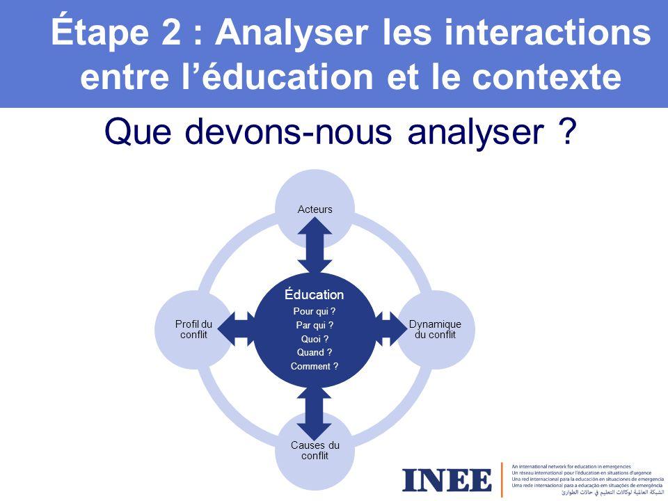 Étape 2 : Analyser les interactions entre l'éducation et le contexte