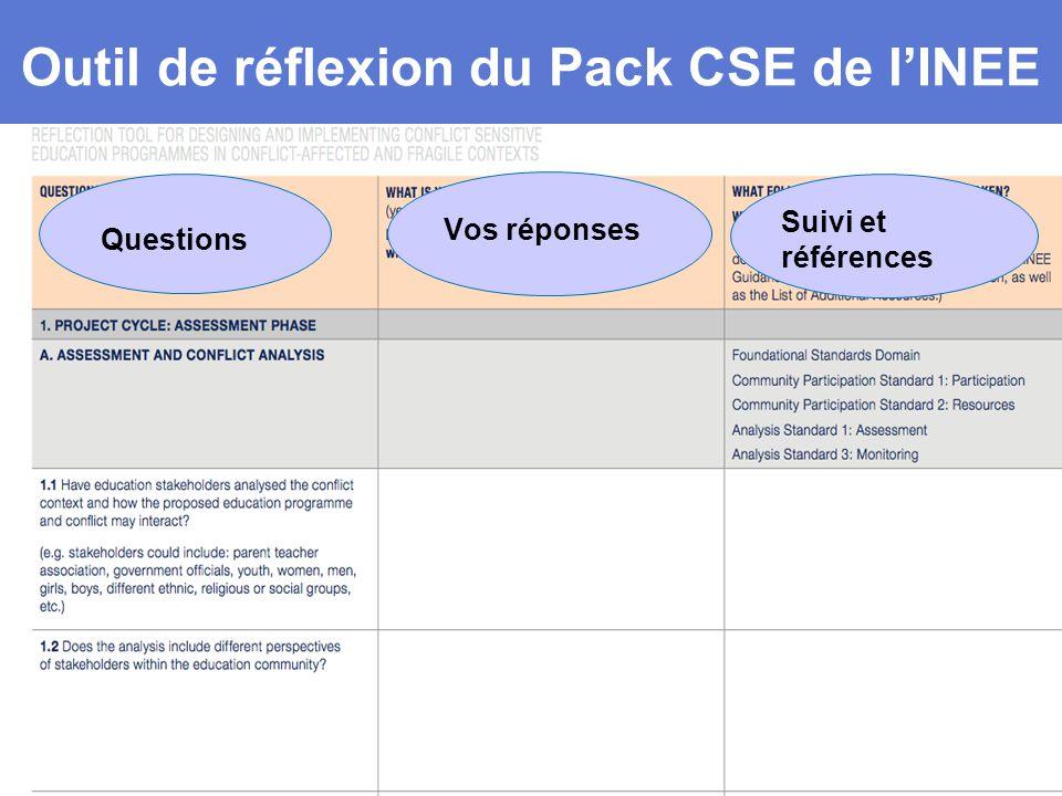 Outil de réflexion du Pack CSE de l'INEE