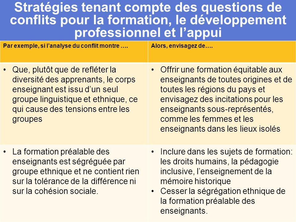 Stratégies tenant compte des questions de conflits pour la formation, le développement professionnel et l'appui
