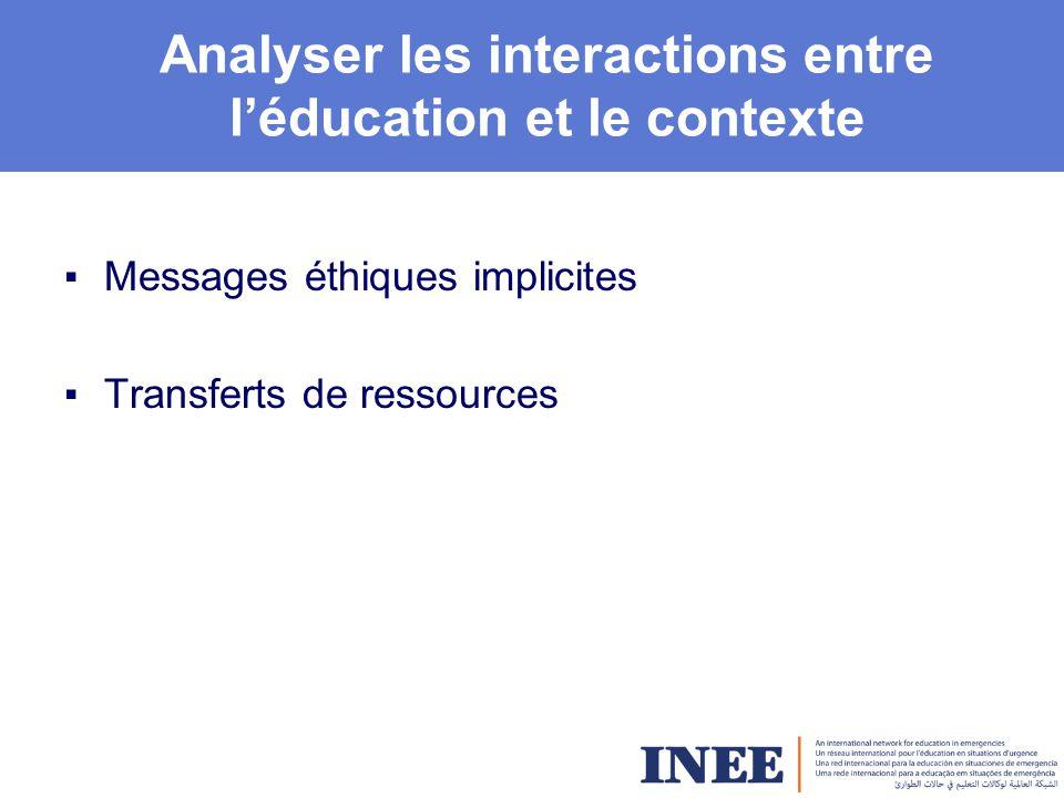 Analyser les interactions entre l'éducation et le contexte