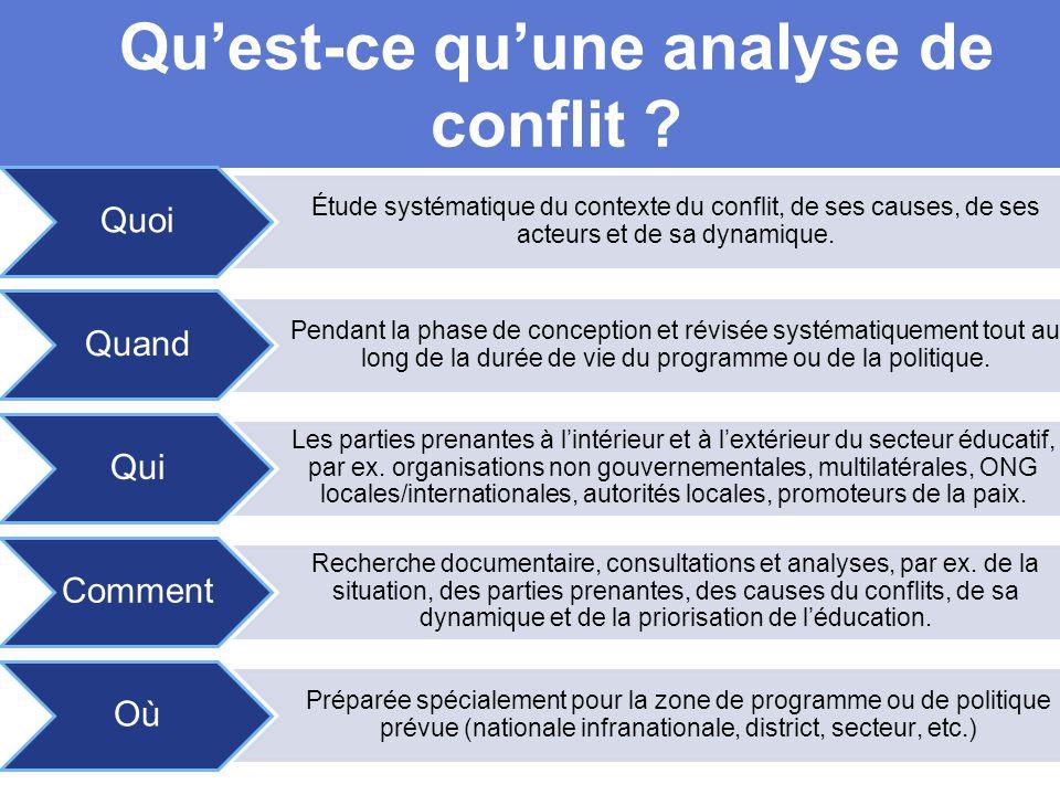 Qu'est-ce qu'une analyse de conflit