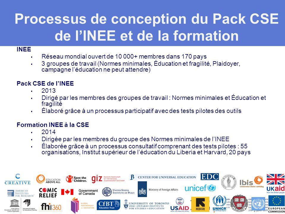 Processus de conception du Pack CSE de l'INEE et de la formation