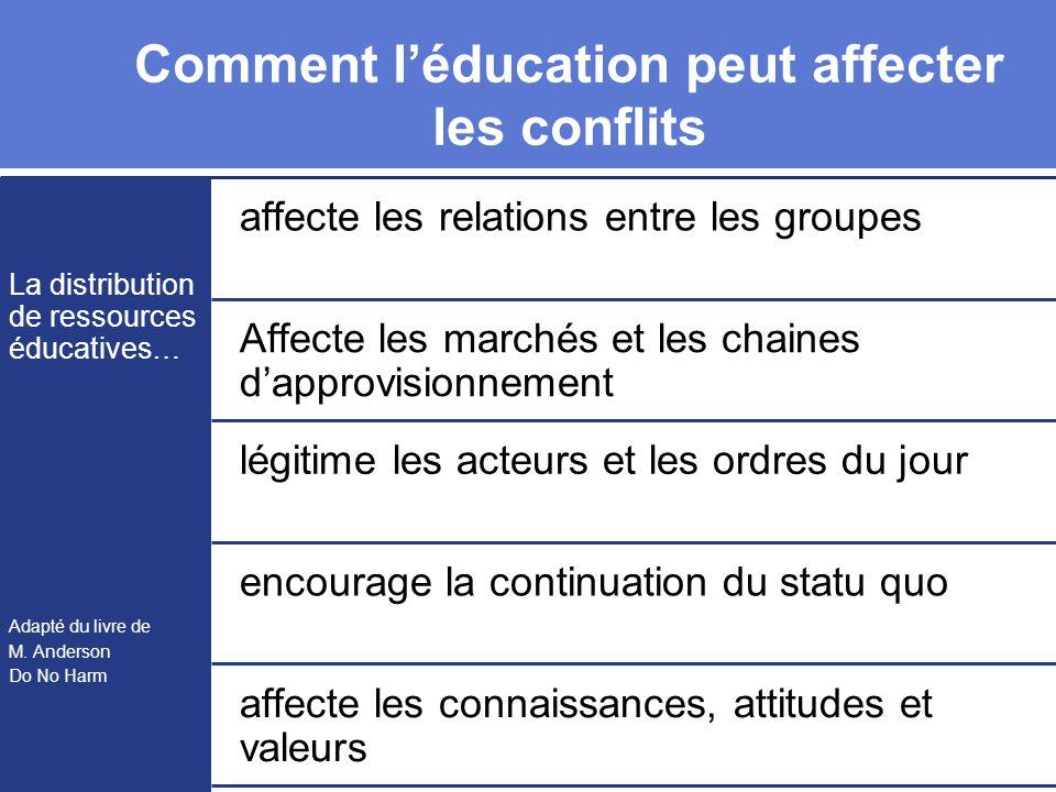 Comment l'éducation peut affecter les conflits