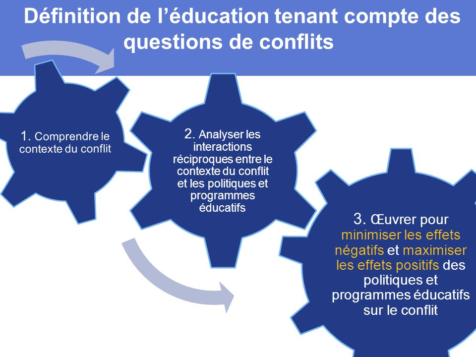 Définition de l'éducation tenant compte des questions de conflits