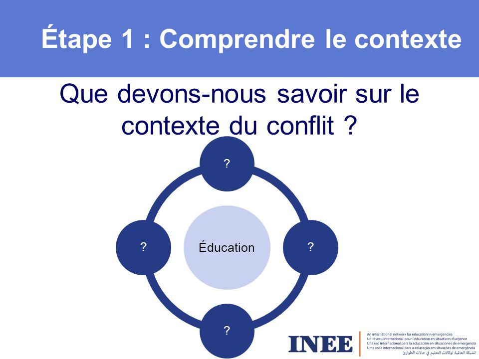 Étape 1 : Comprendre le contexte