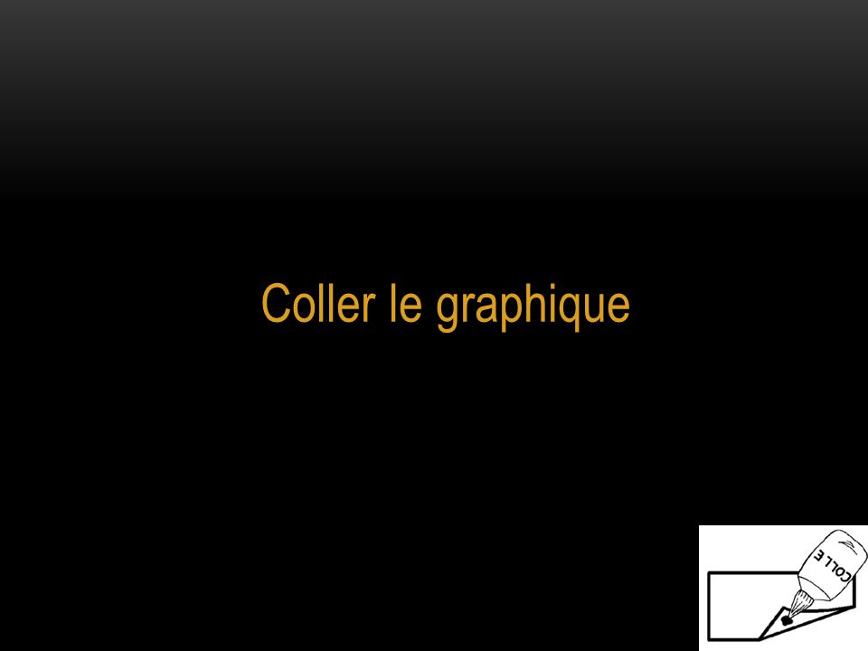 Coller le graphique