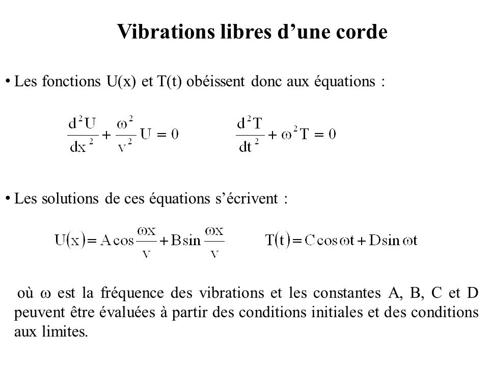 Vibrations libres d'une corde