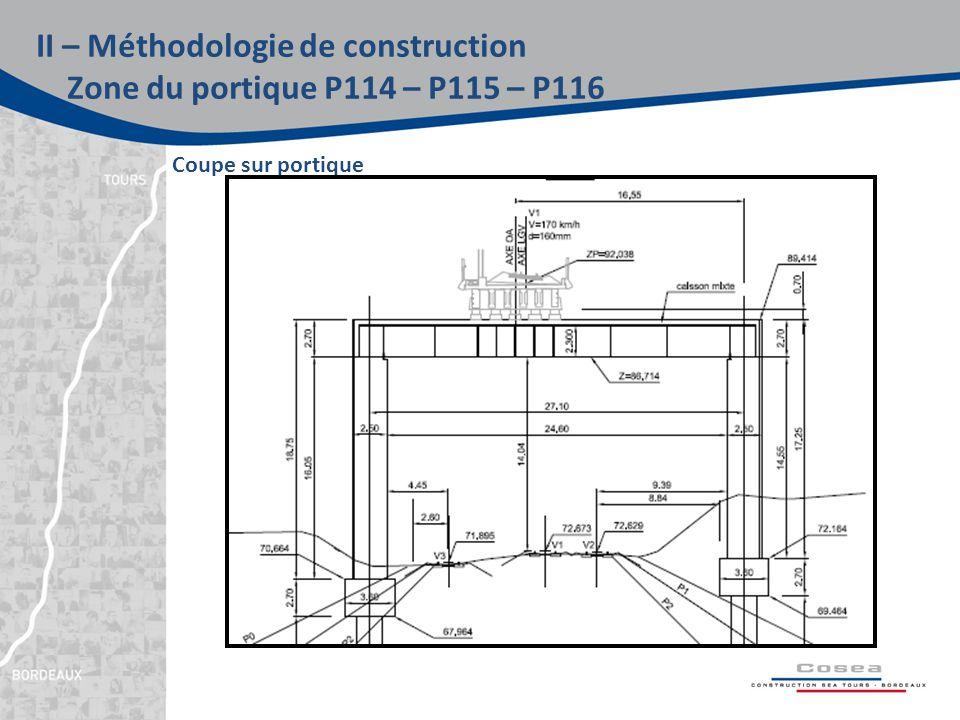 II – Méthodologie de construction Zone du portique P114 – P115 – P116