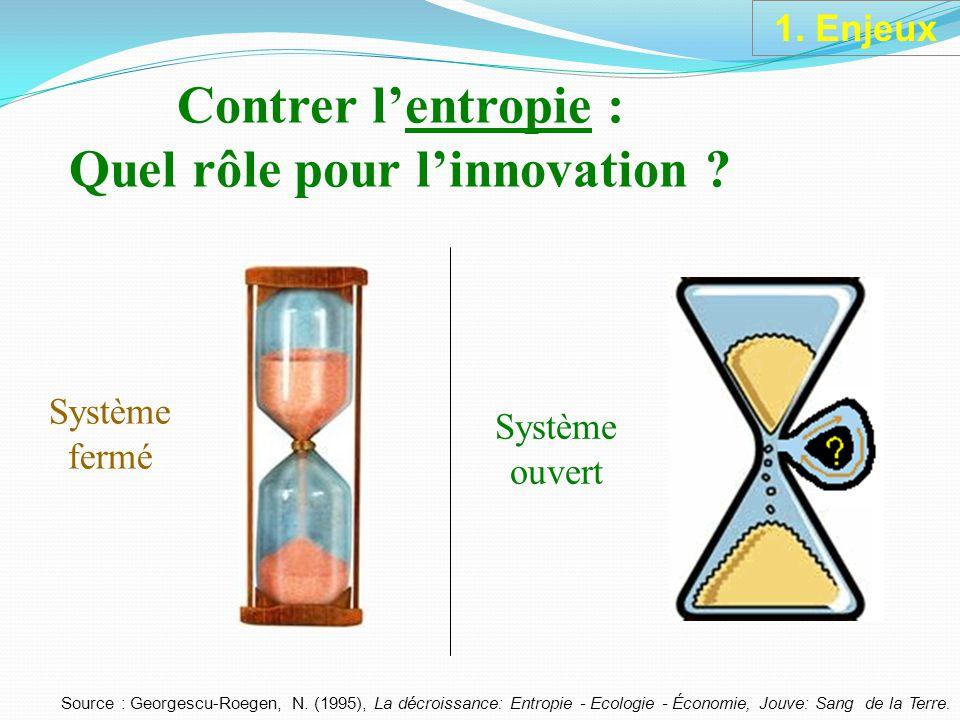L'éco-innovation 1. Enjeux Définition :