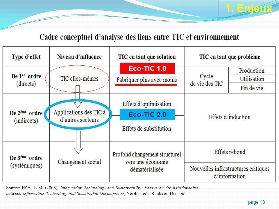 1. Enjeux éco-TIC .