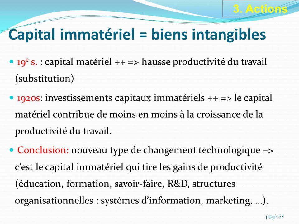 3. Actions Connaissance et dévelopment économique