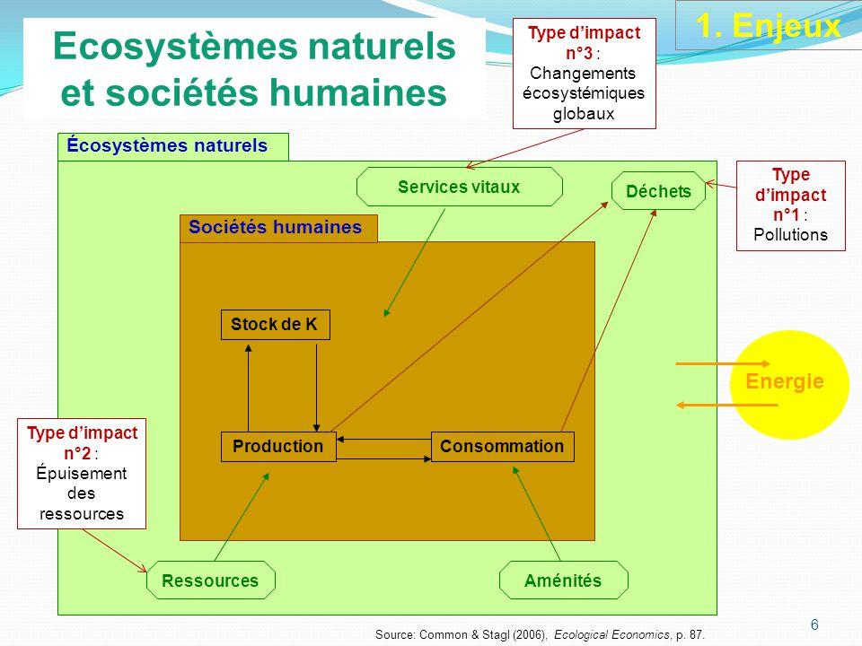 Les écosystèmes naturels ne sont pas des systèmes linéaires