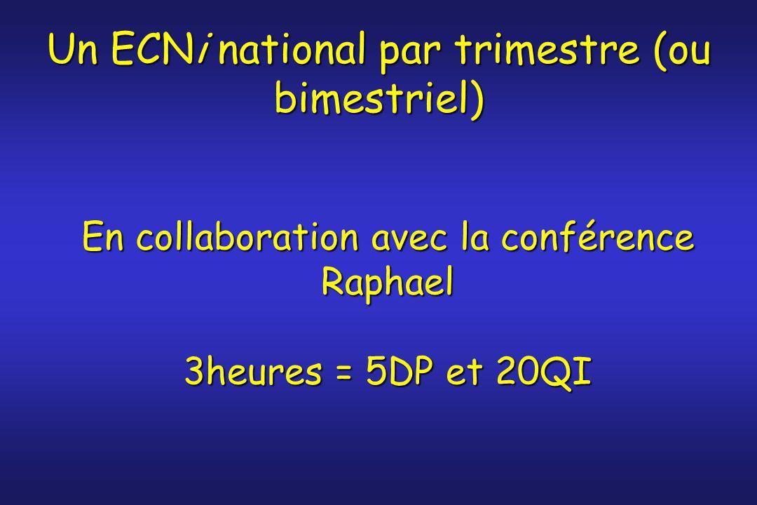 En collaboration avec la conférence Raphael 3heures = 5DP et 20QI