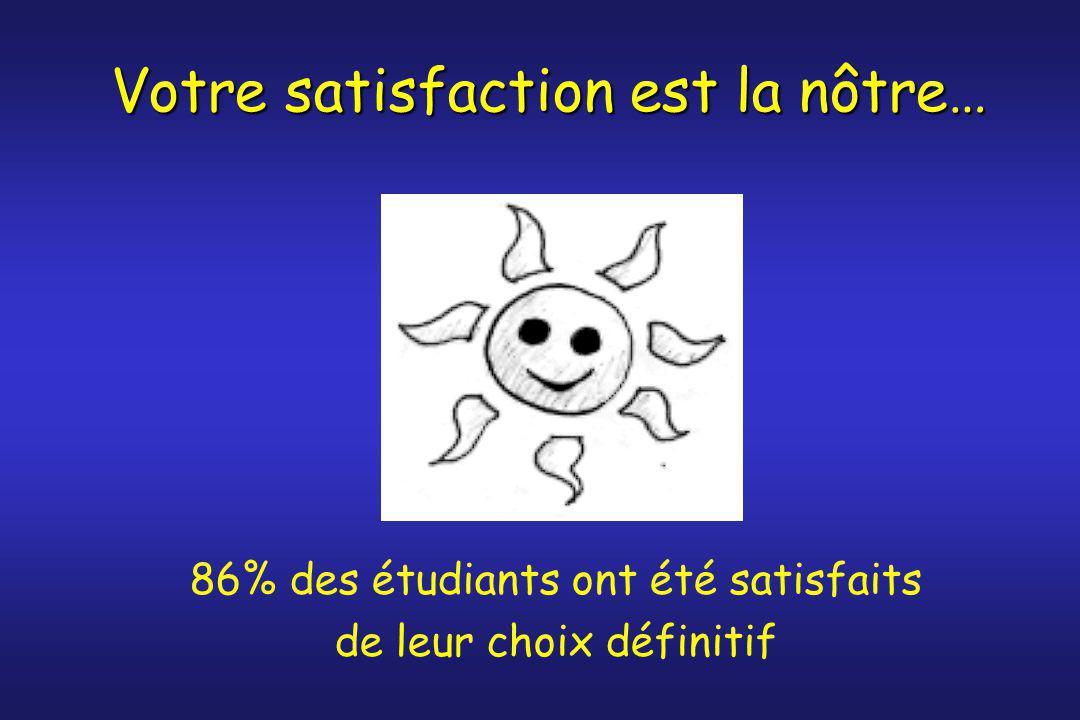 Votre satisfaction est la nôtre…