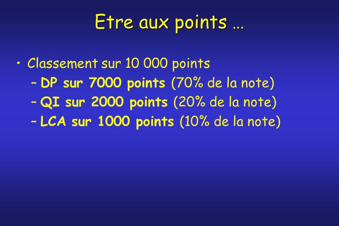 Etre aux points … Classement sur 10 000 points