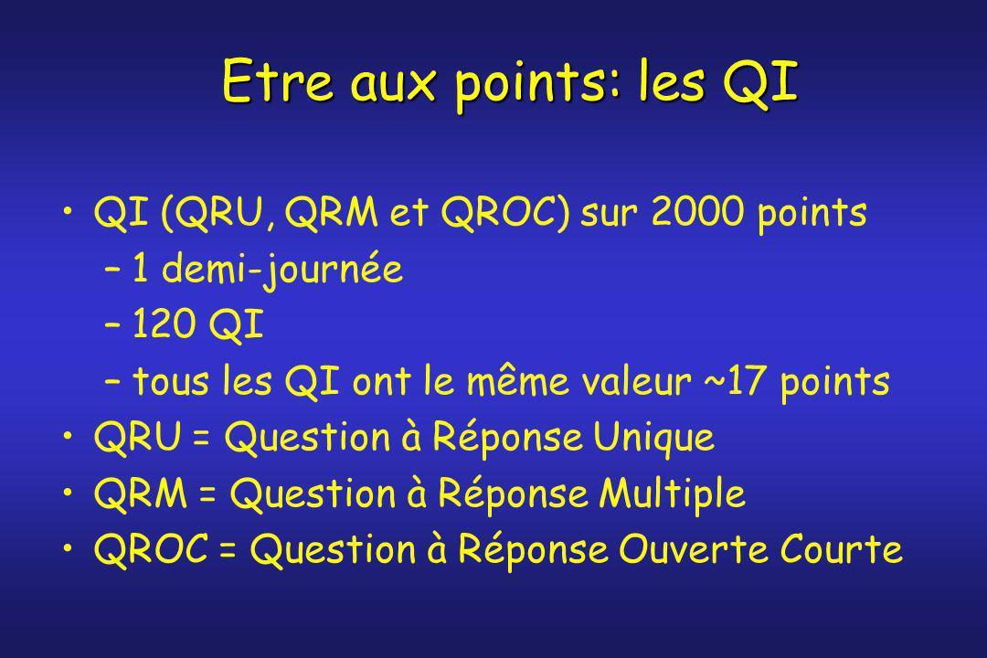 Etre aux points: les QI QI (QRU, QRM et QROC) sur 2000 points