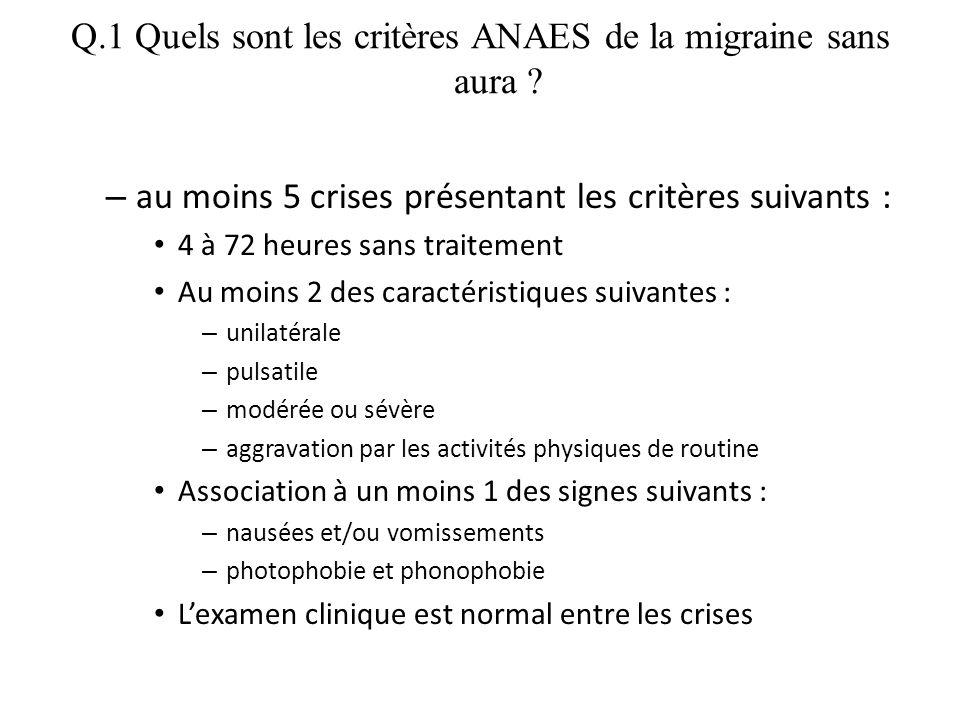 Q.1 Quels sont les critères ANAES de la migraine sans aura