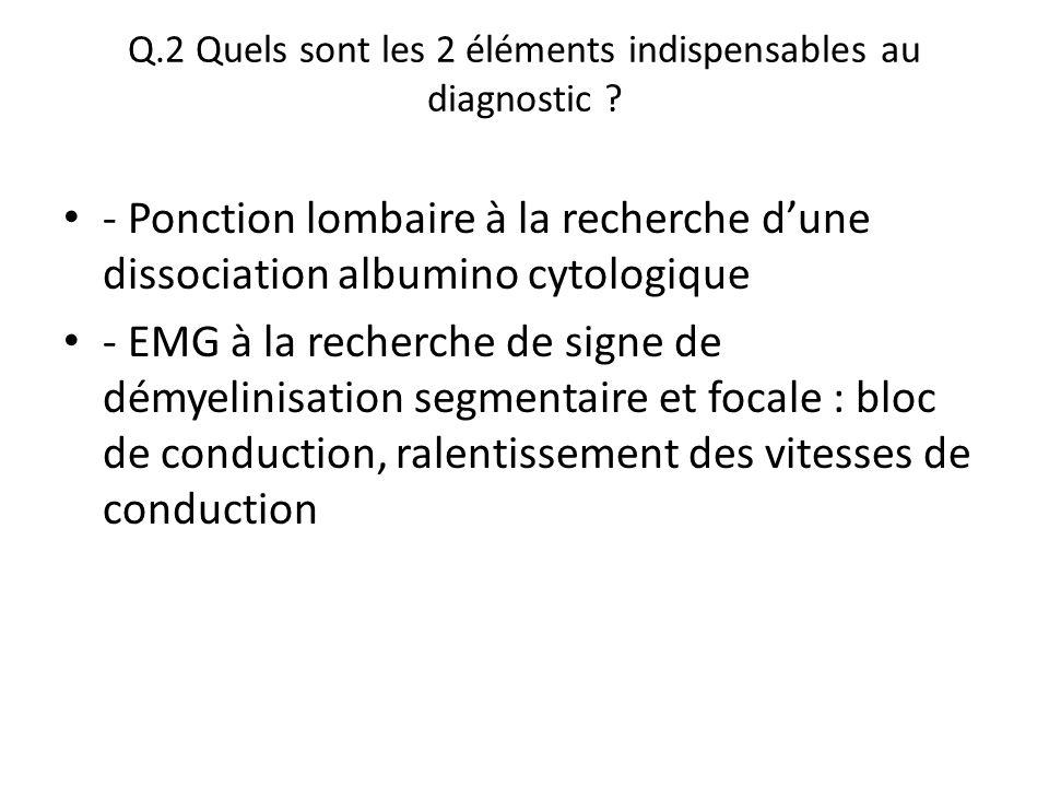 Q.2 Quels sont les 2 éléments indispensables au diagnostic