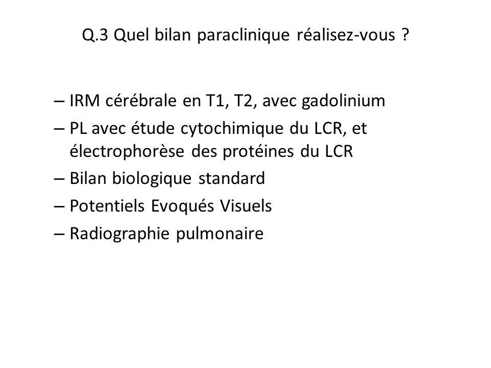 Q.3 Quel bilan paraclinique réalisez-vous