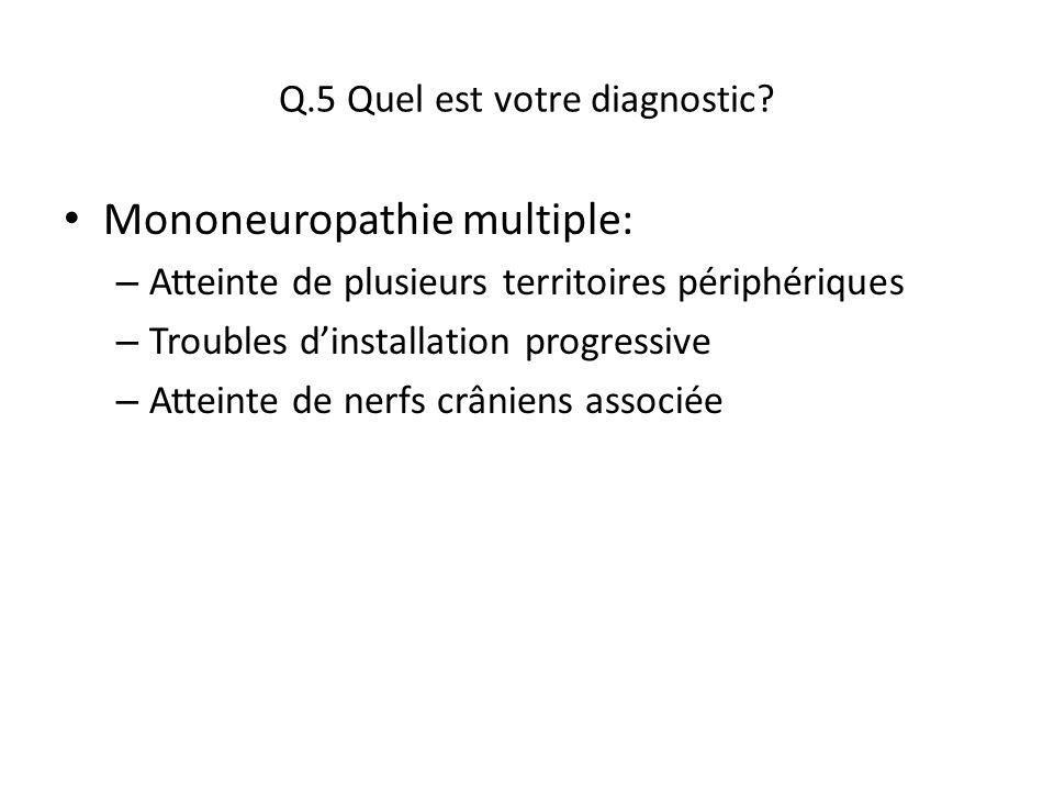 Q.5 Quel est votre diagnostic