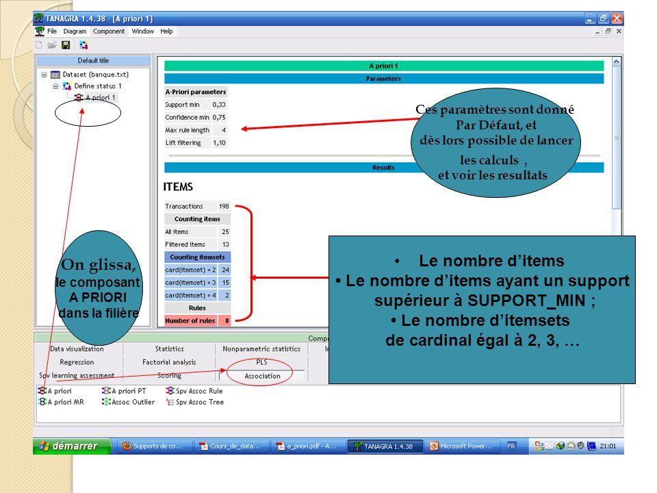• Le nombre d'items ayant un support supérieur à SUPPORT_MIN ;