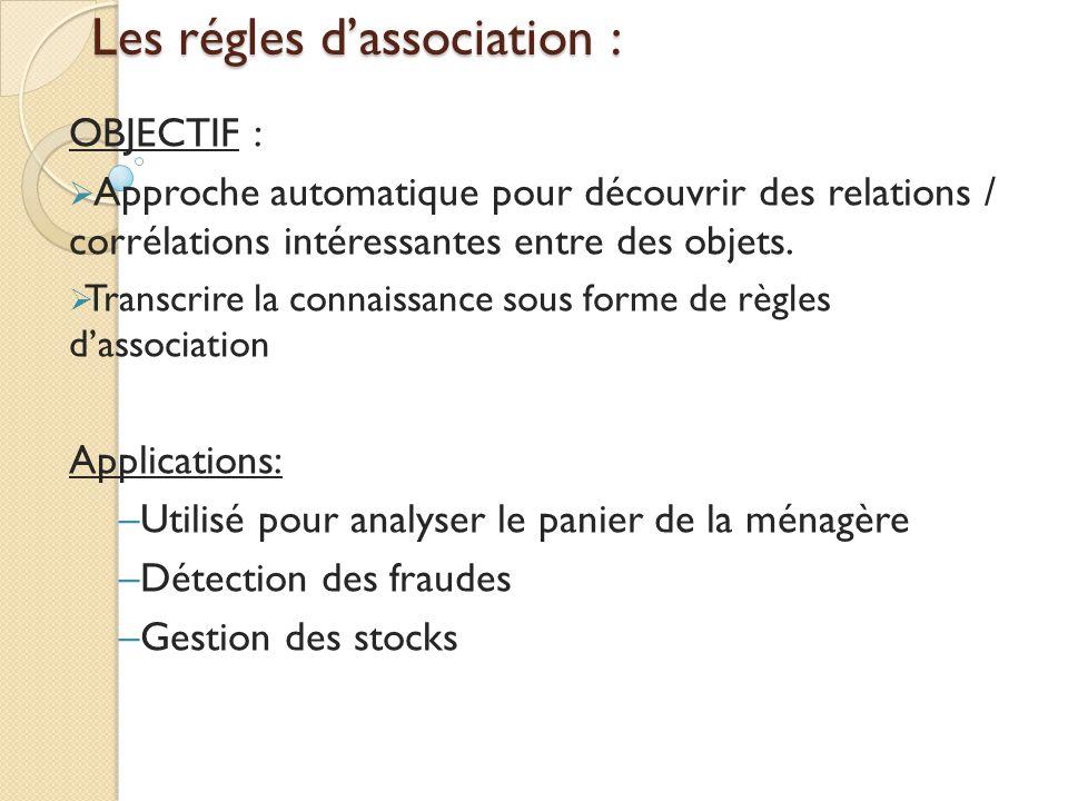 Les régles d'association :