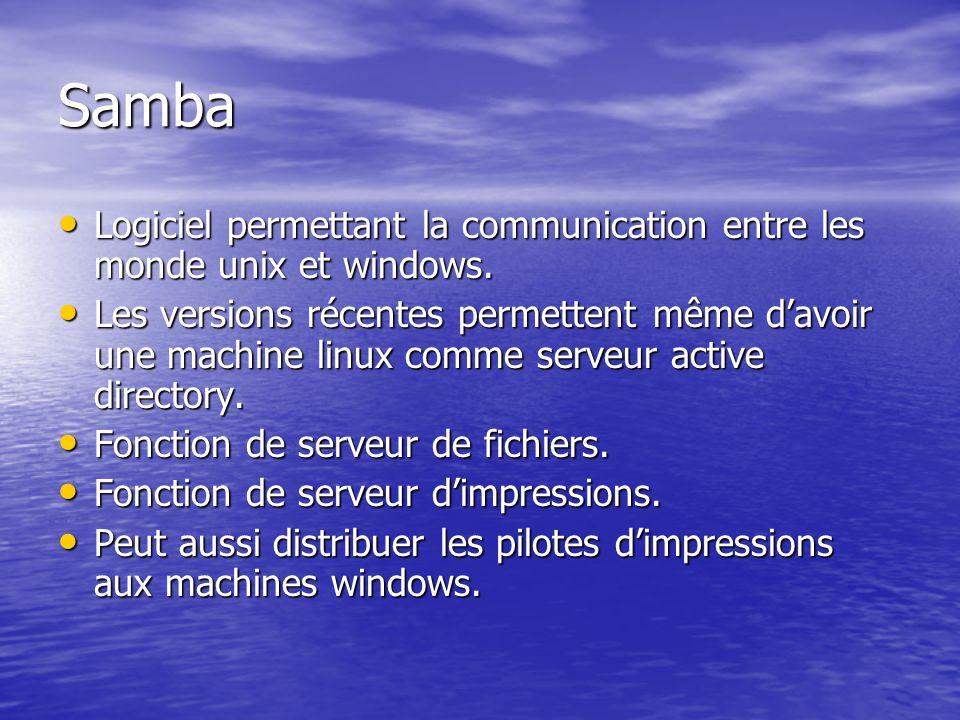 Samba Logiciel permettant la communication entre les monde unix et windows.