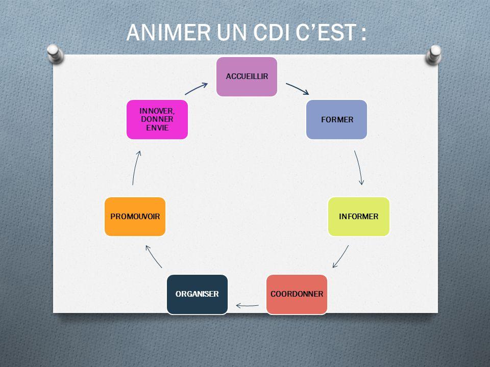 ANIMER UN CDI C'EST : ACCUEILLIR FORMER INFORMER COORDONNER ORGANISER