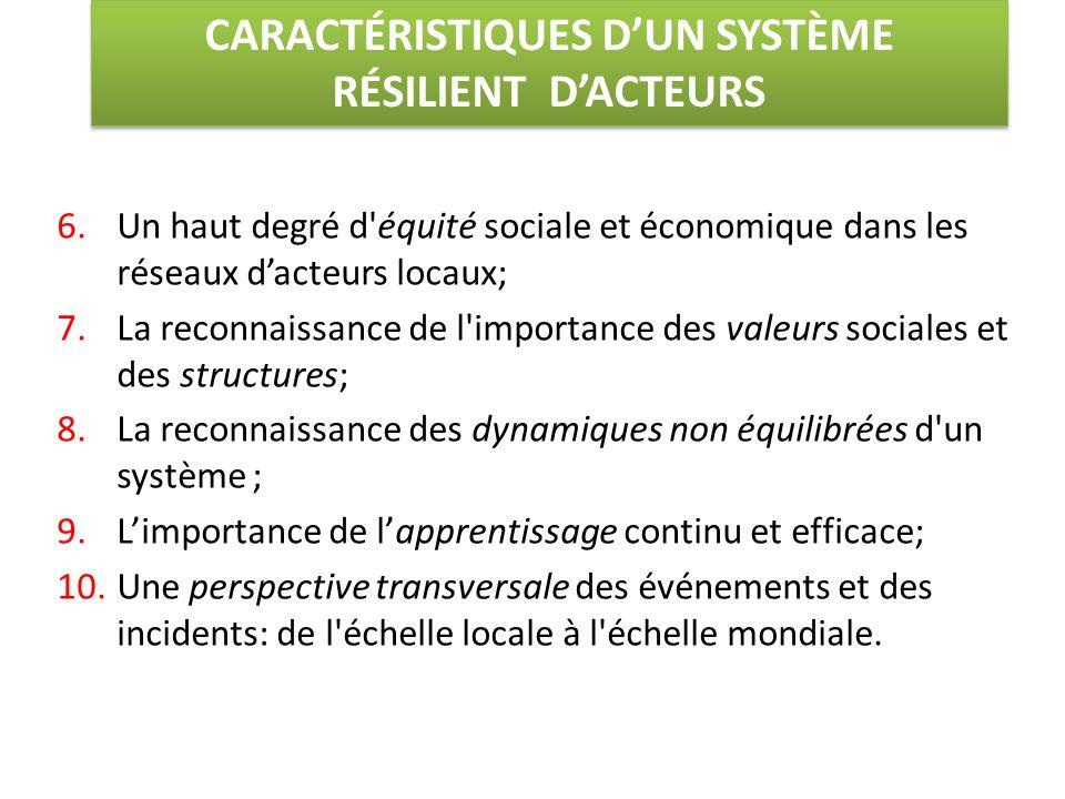 CARACTÉRISTIQUES D'UN SYSTÈME RÉSILIENT D'ACTEURS