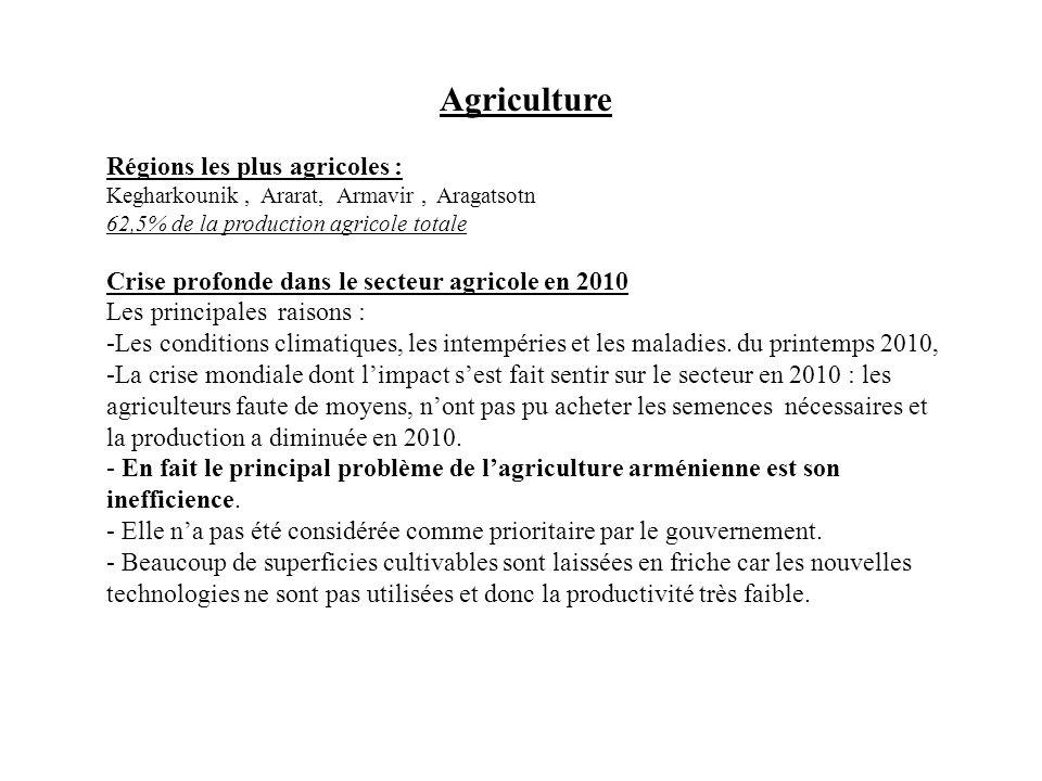 Agriculture Régions les plus agricoles :